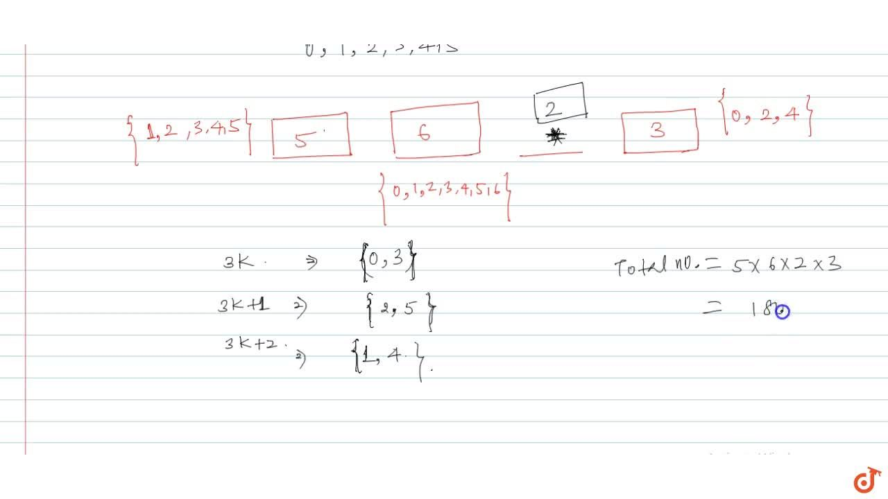 Solution for The number of 4 digited numbers that can be formed