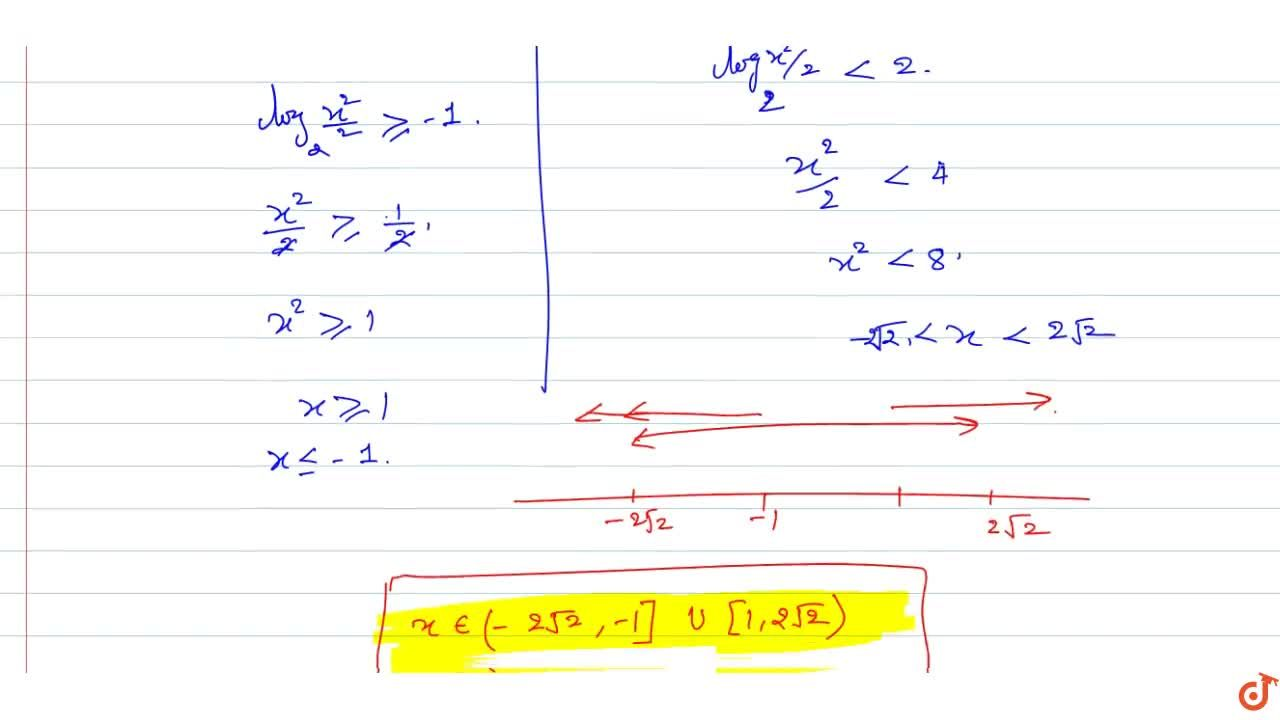 f(x)=sin^-1[log_2(x^2,2)] where [ . ] denotes the greatest integer function.