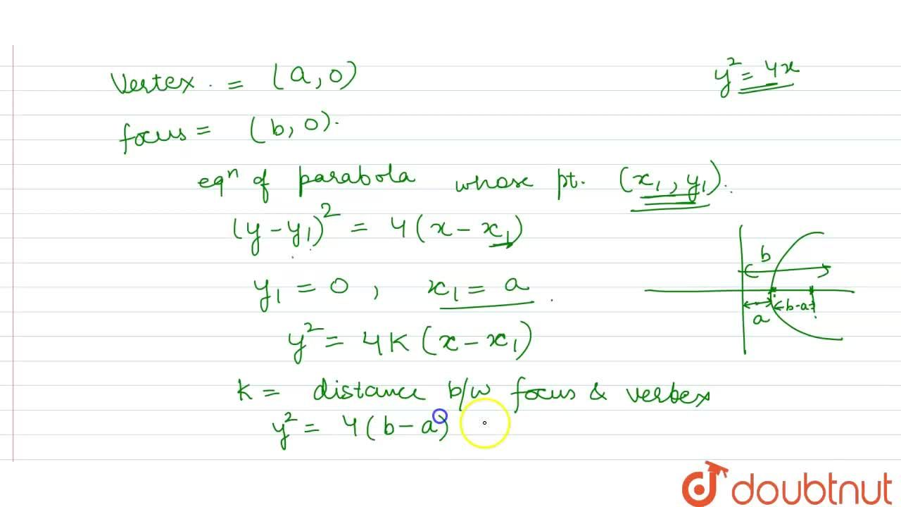 Solution for What is the equation of the parabola, whose vertex