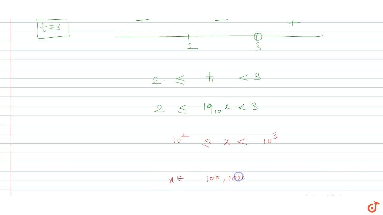 Solution for  Find the domain of the following functions : f(x