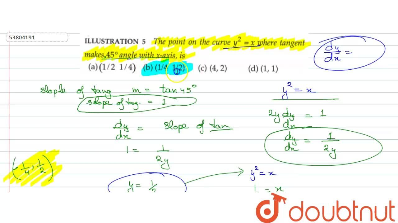 The point on the curve y^(2)=x where tangent makes 45^(@) angle with x-axis, is