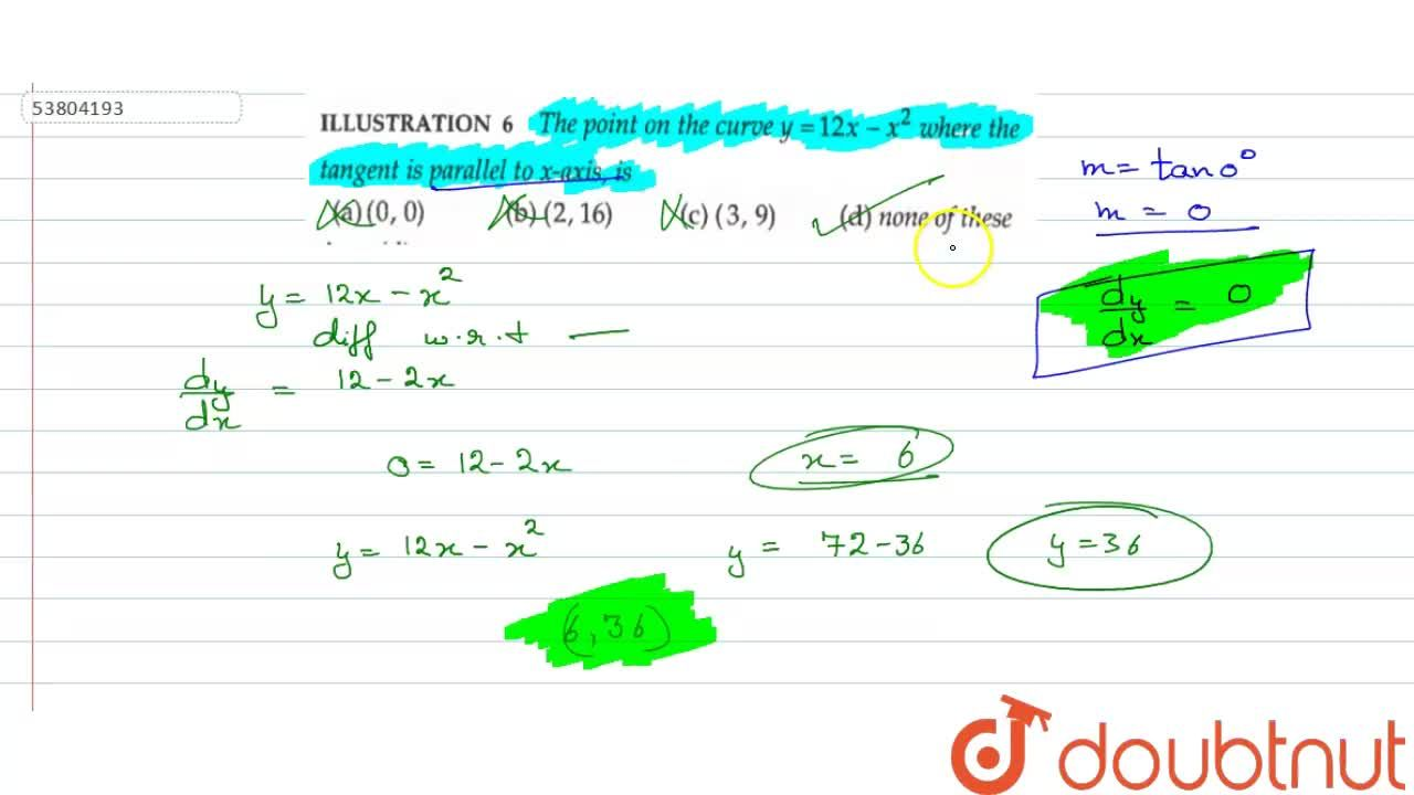 Solution for The point on the curve y=12x-x^(2) where the tan