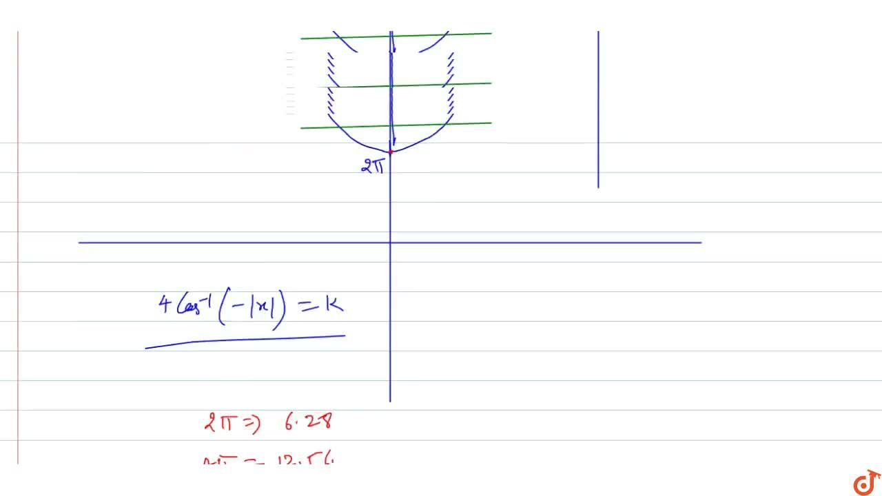 Number of integral values of k for which the equation 4 cos^(-1)(-|x|)=k has exactly two solutions, is: