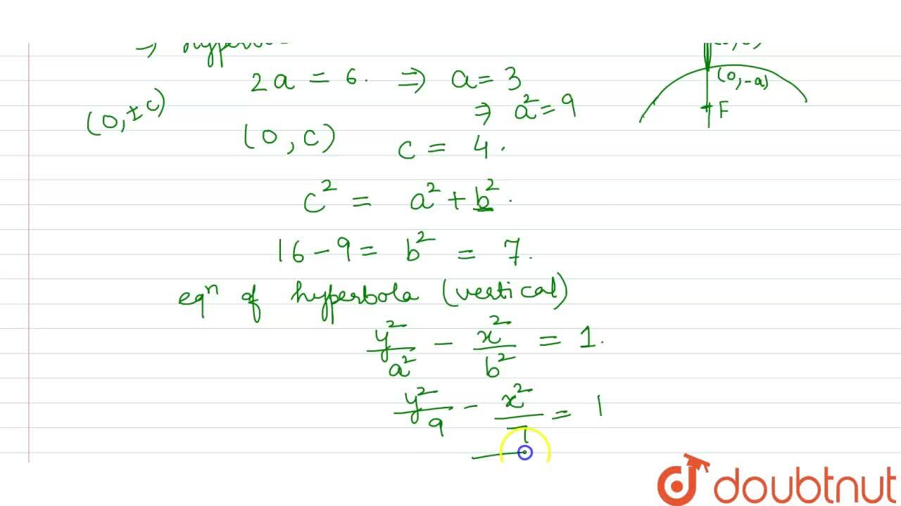 Solution for Find the equation  of the hyperbola  with centre a