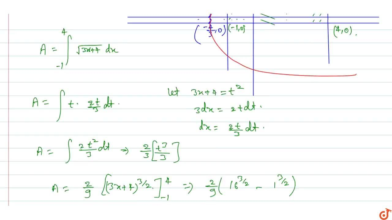 Solution for If A is the area of the region bounded by the curv