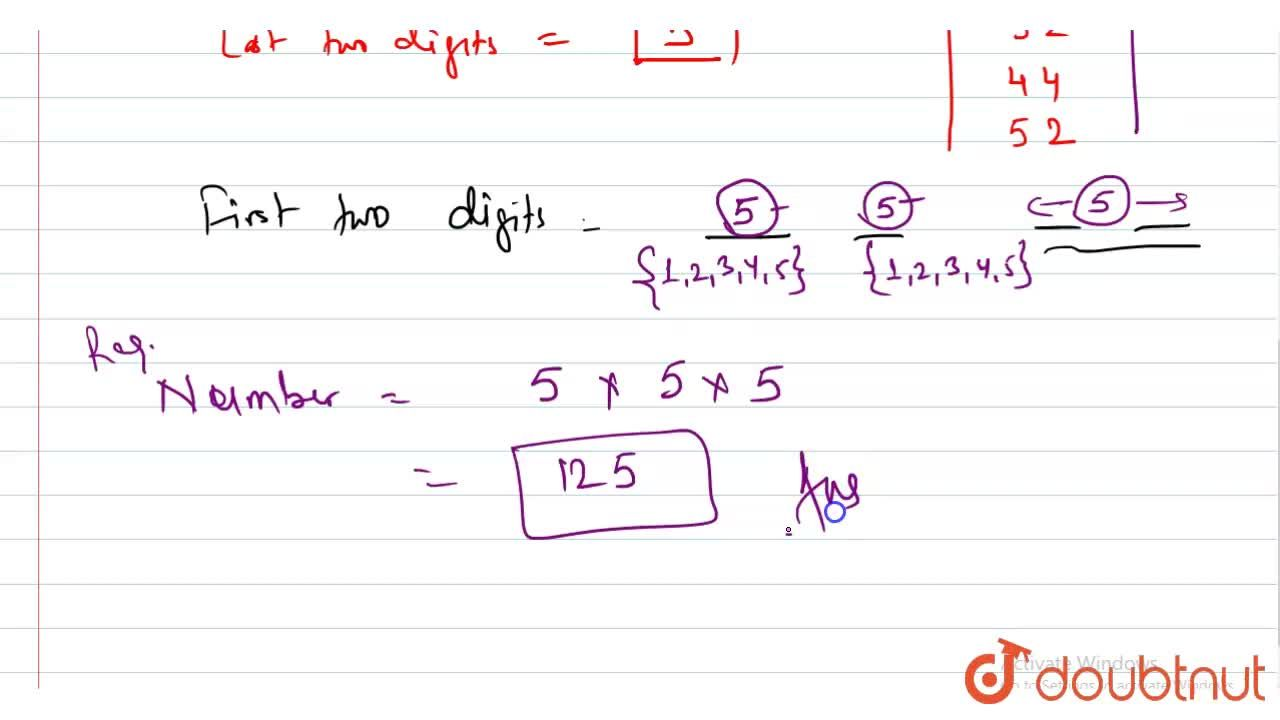 Solution for The number of all four digit numbers which are div