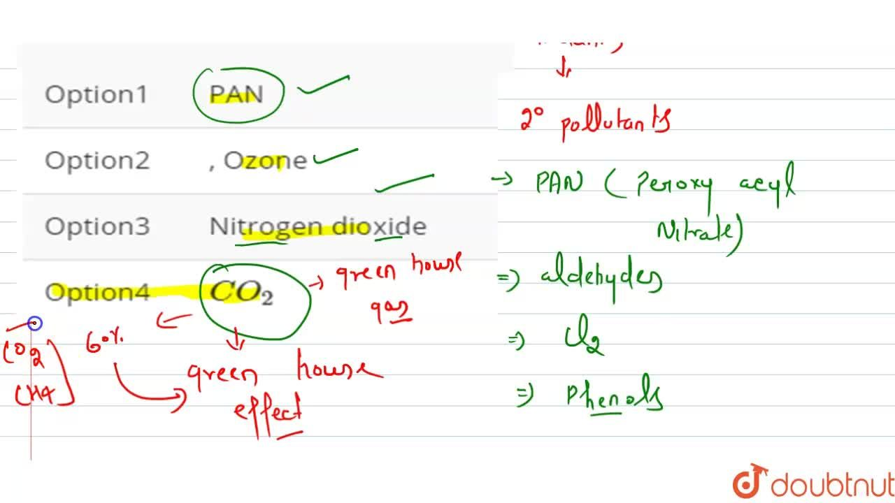 Solution for  Photochemical smog does not contain
