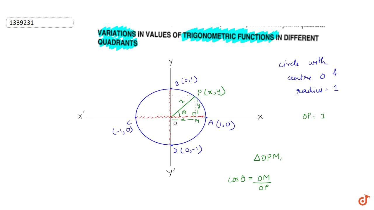 find variation in the values of all trignometric functions in different quadrants?
