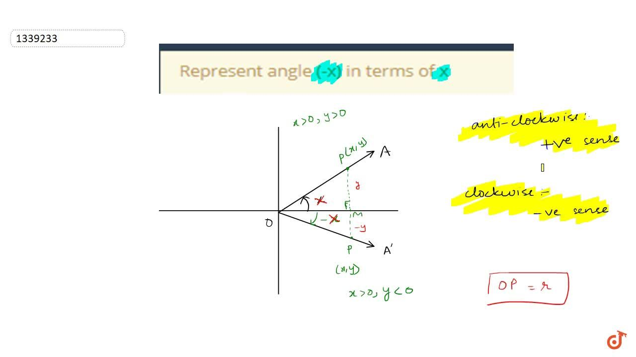 Represent angle (-x) in terms of x