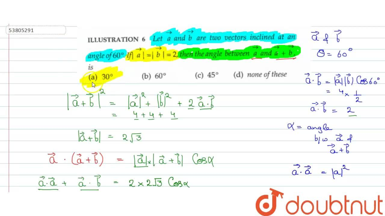 Solution for Let  veca and vecb are two vectors inclined at a