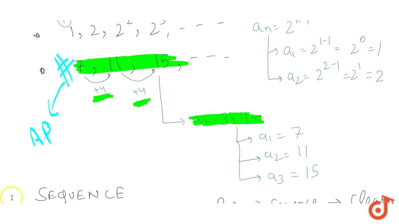 Solution for Definition of Sequence with example .