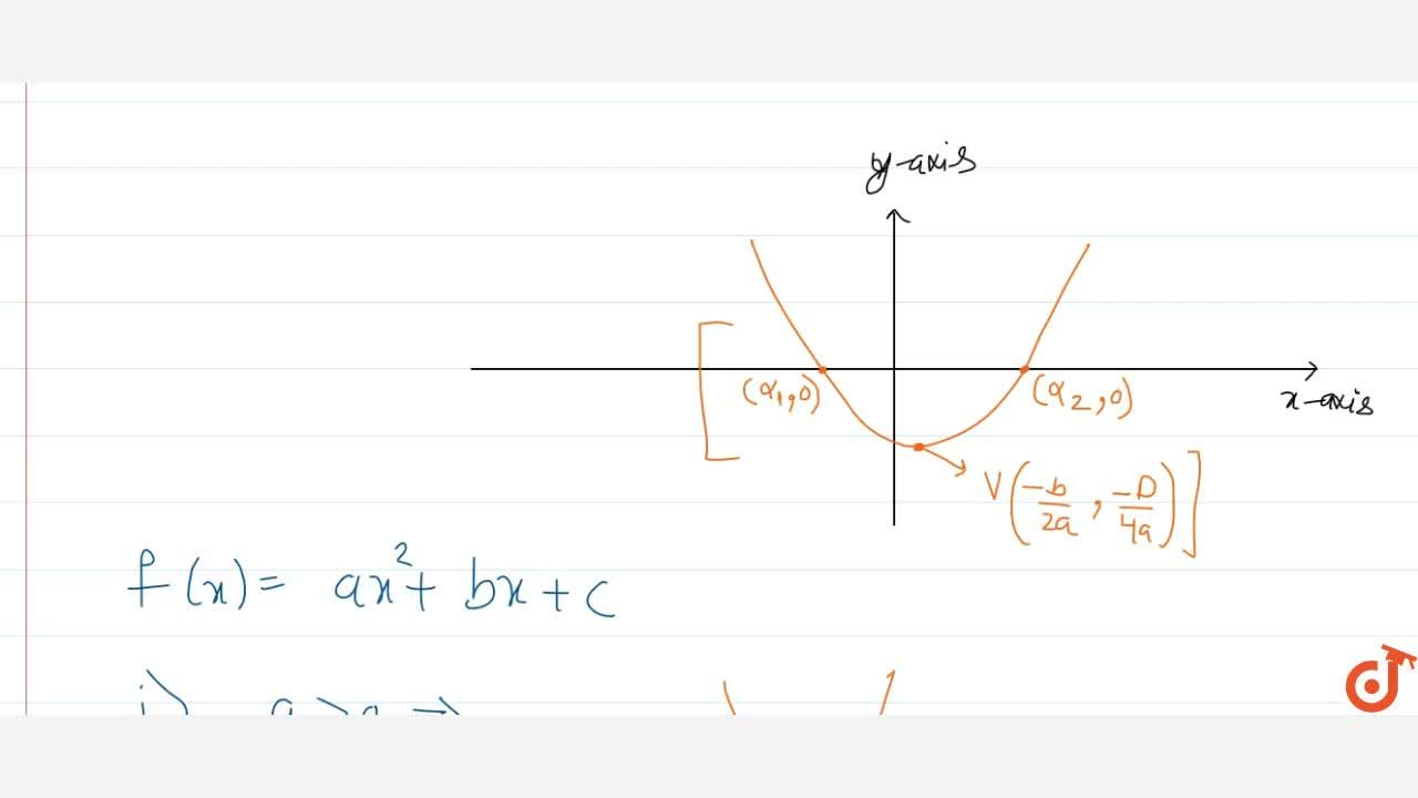 Graph of quadratic polynomial When polynomial is factorable into two distinct factors