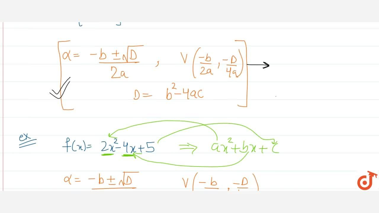 Solution for Graph of quadratic when coefficient of x^2 is >