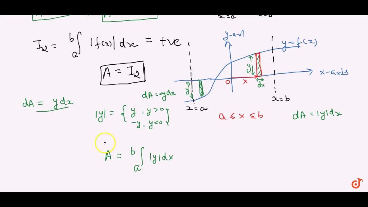 Solution for Area as a definite integral