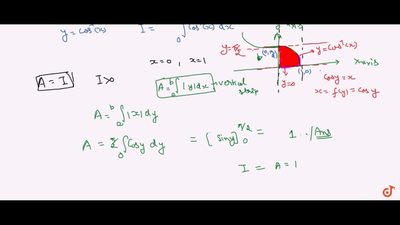 Solution for Algorithm for area calculation using horizontal st