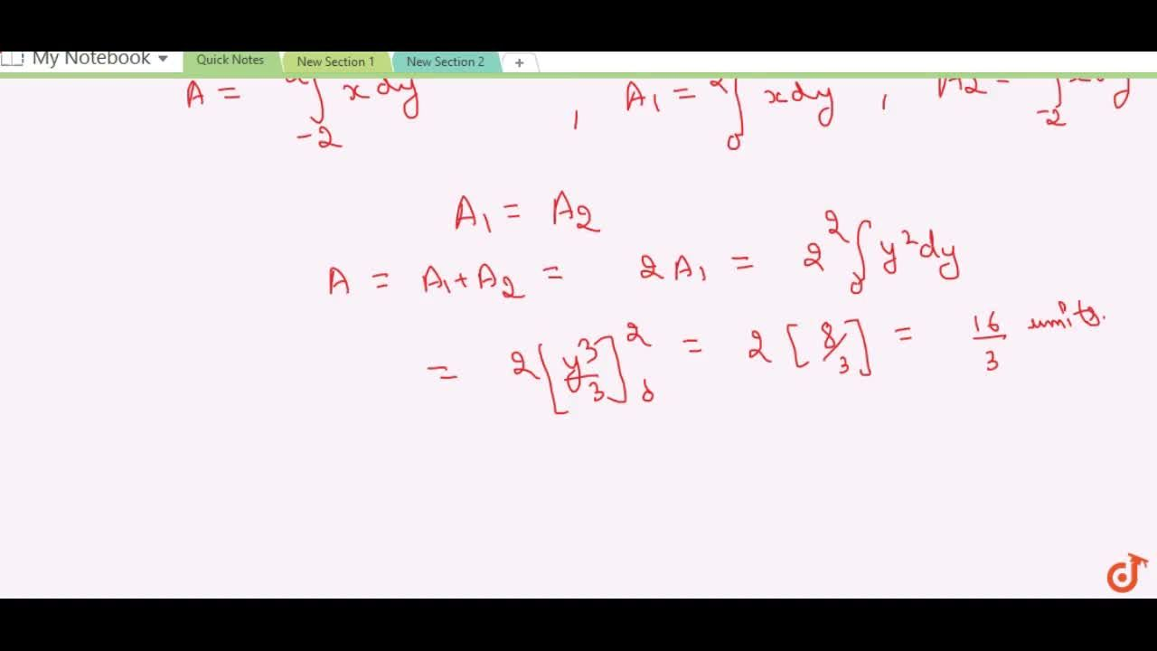 Solution for Area of symmetrical graphs