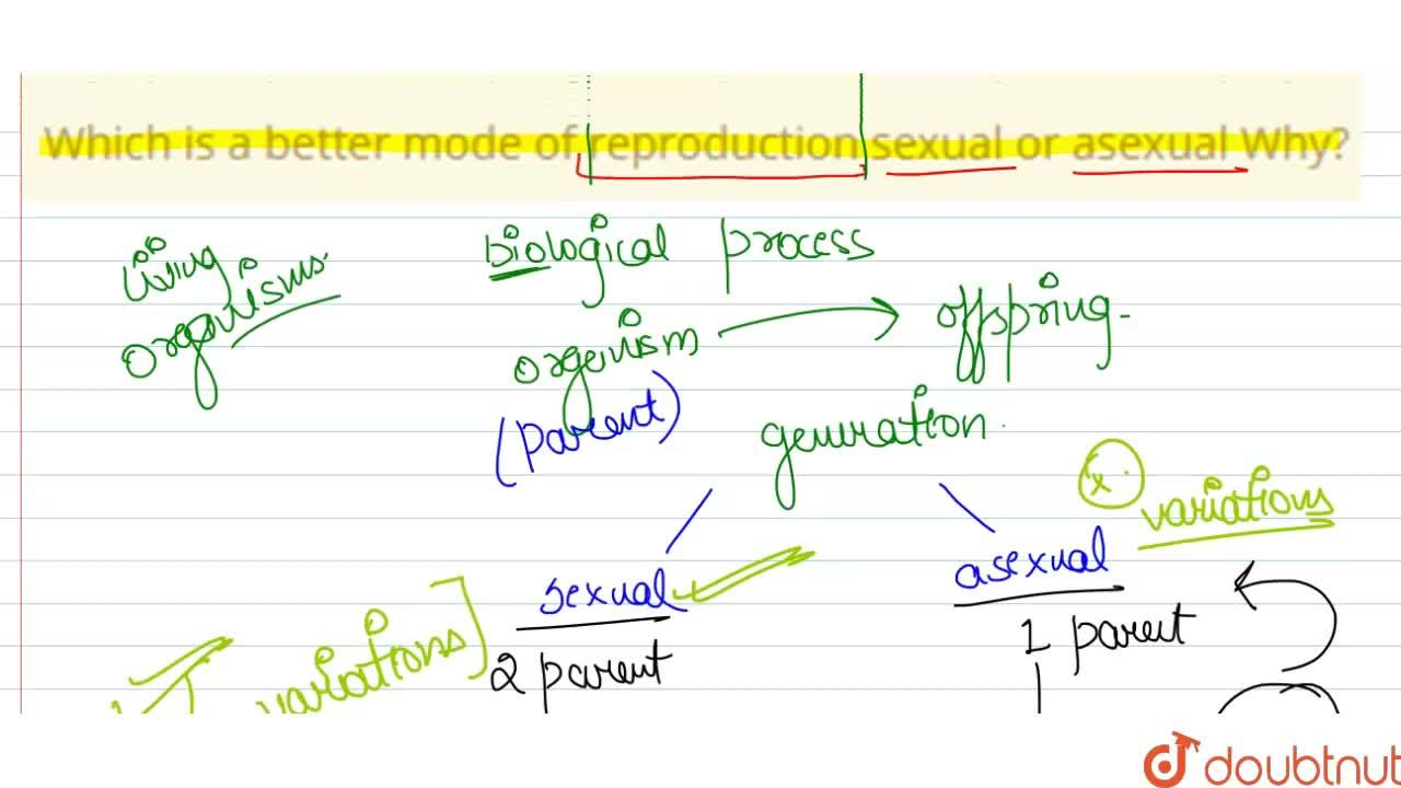 Solution for Which is a better mode of reproduction sexual or a