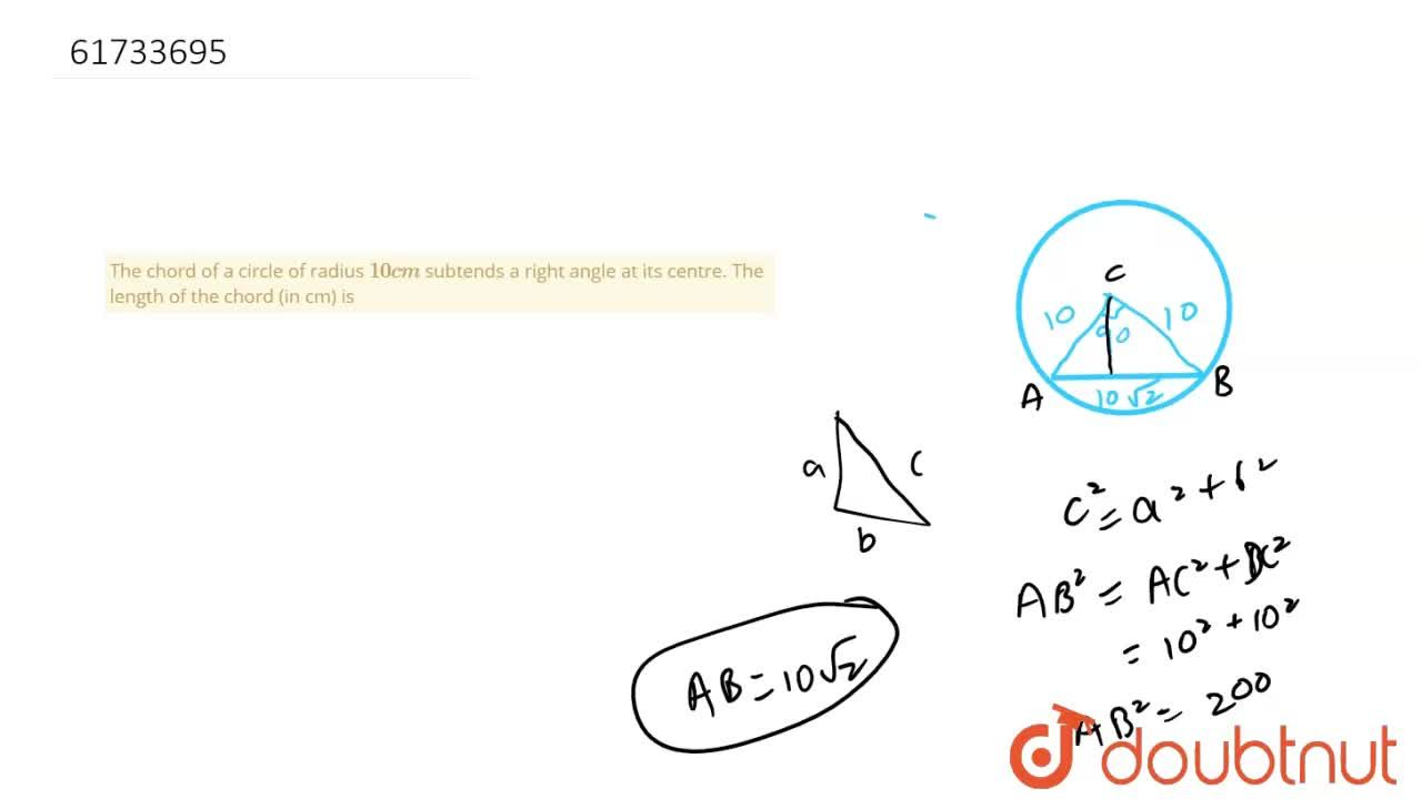 Solution for The chord of a circle of radius 10cm subtends a