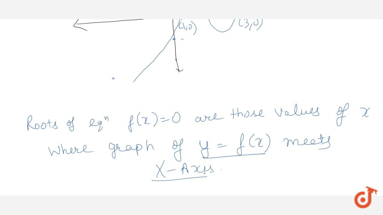Solution for State Geometrical meaning of roots of equation