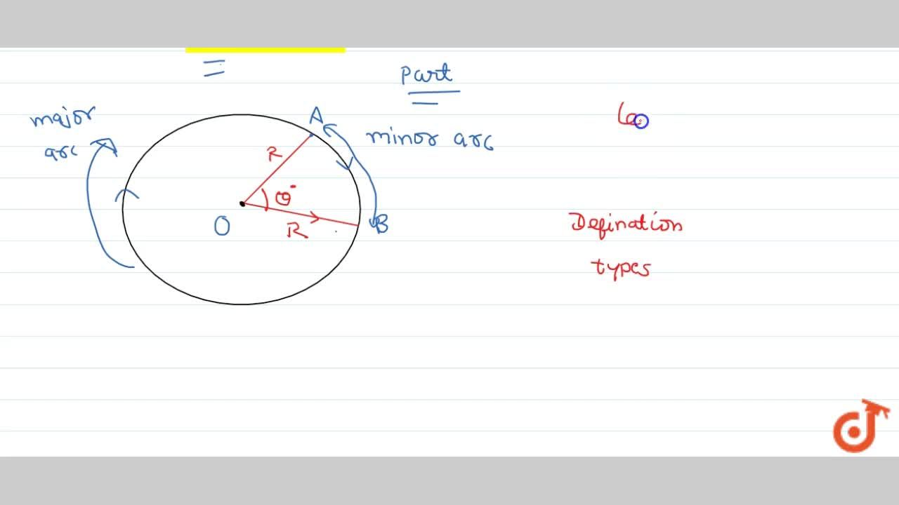 Solution for Arc of a Circle