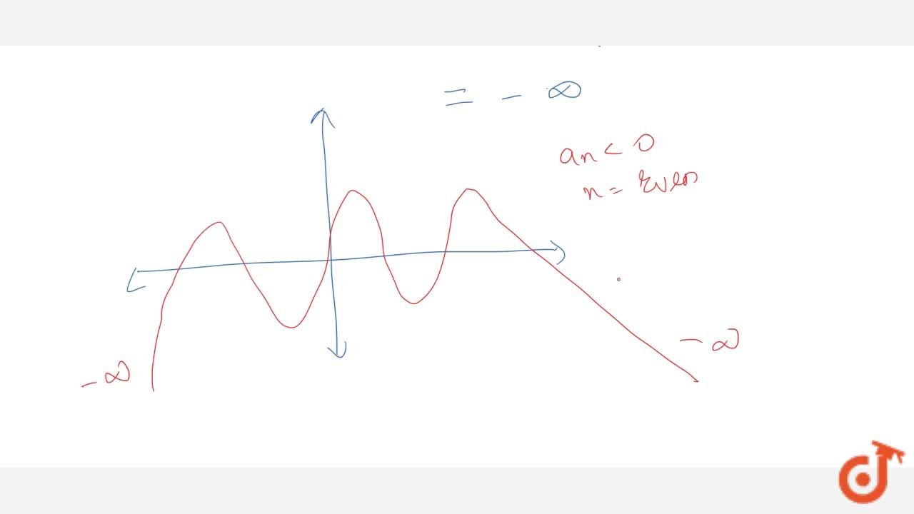 Draw the Graph of Polynomial when polynomial function is in standard form f(x)=a_nx^n+a_(n-1)x^(n-1)+............a_1x+a_0 - (i)Leading coefficient is positive (ii)Leading cofficient is negative
