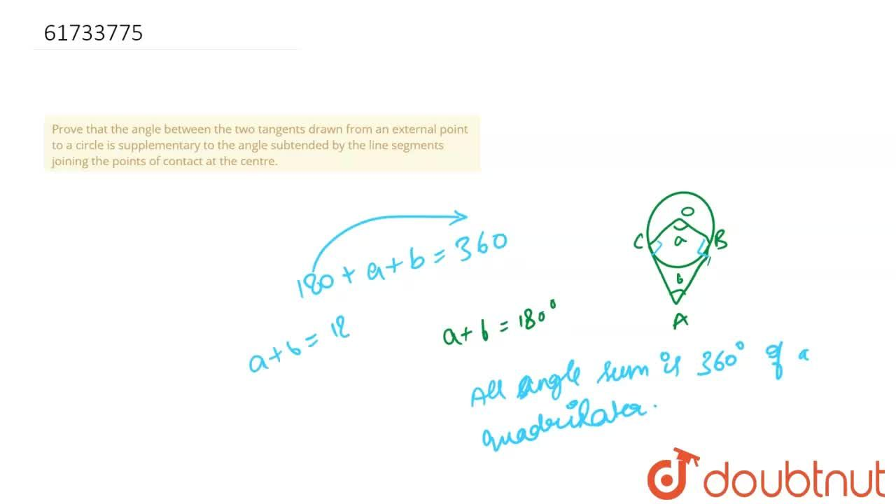 Solution for Prove that the angle  between the two tangents dra
