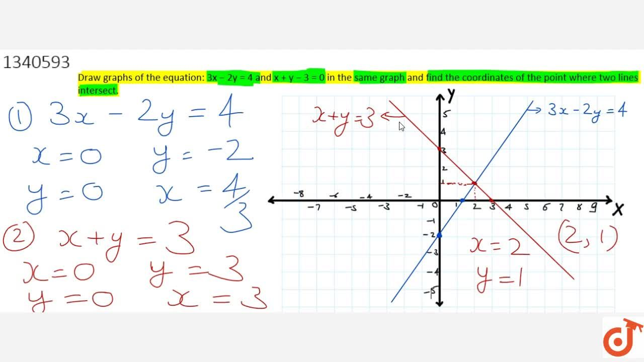 Solution for Draw graphs of the equation : 3x-2y=4 and x+y-3