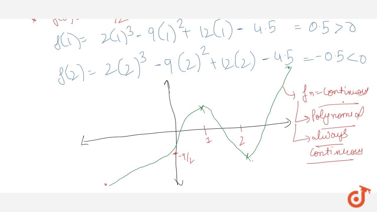 Draw the Graph of the Polynomial when roots of the polynomial is given .