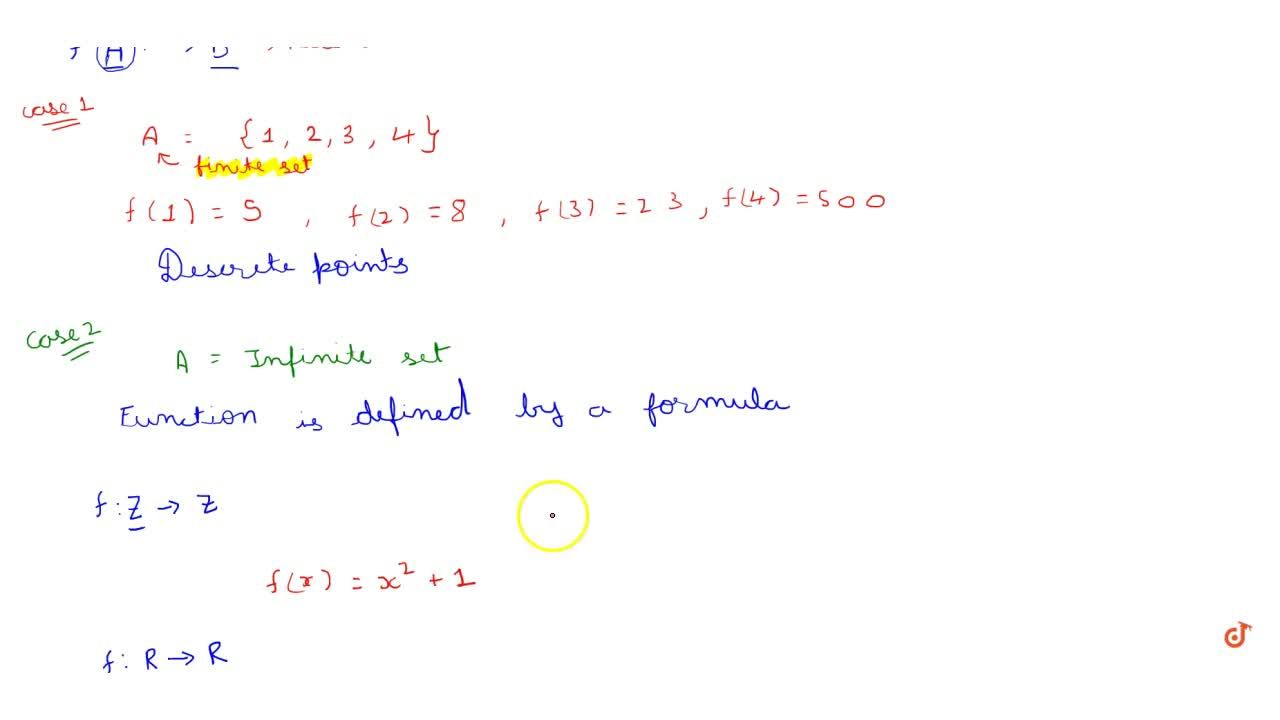 Solution for Description of function