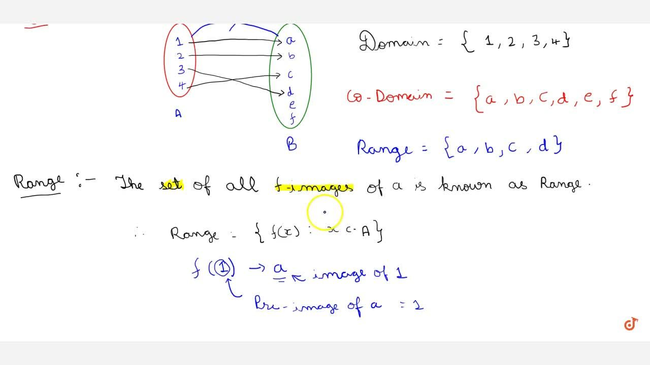 Domain codomain and range of function