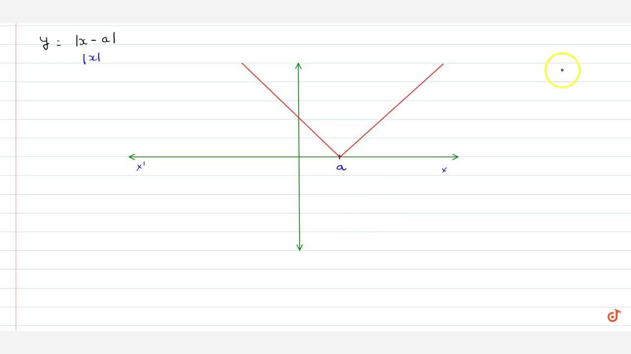 Solution for Explain Modulus Function with graph