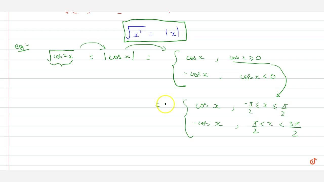 Solution for Property 1 (Modulus function) For any real no. x