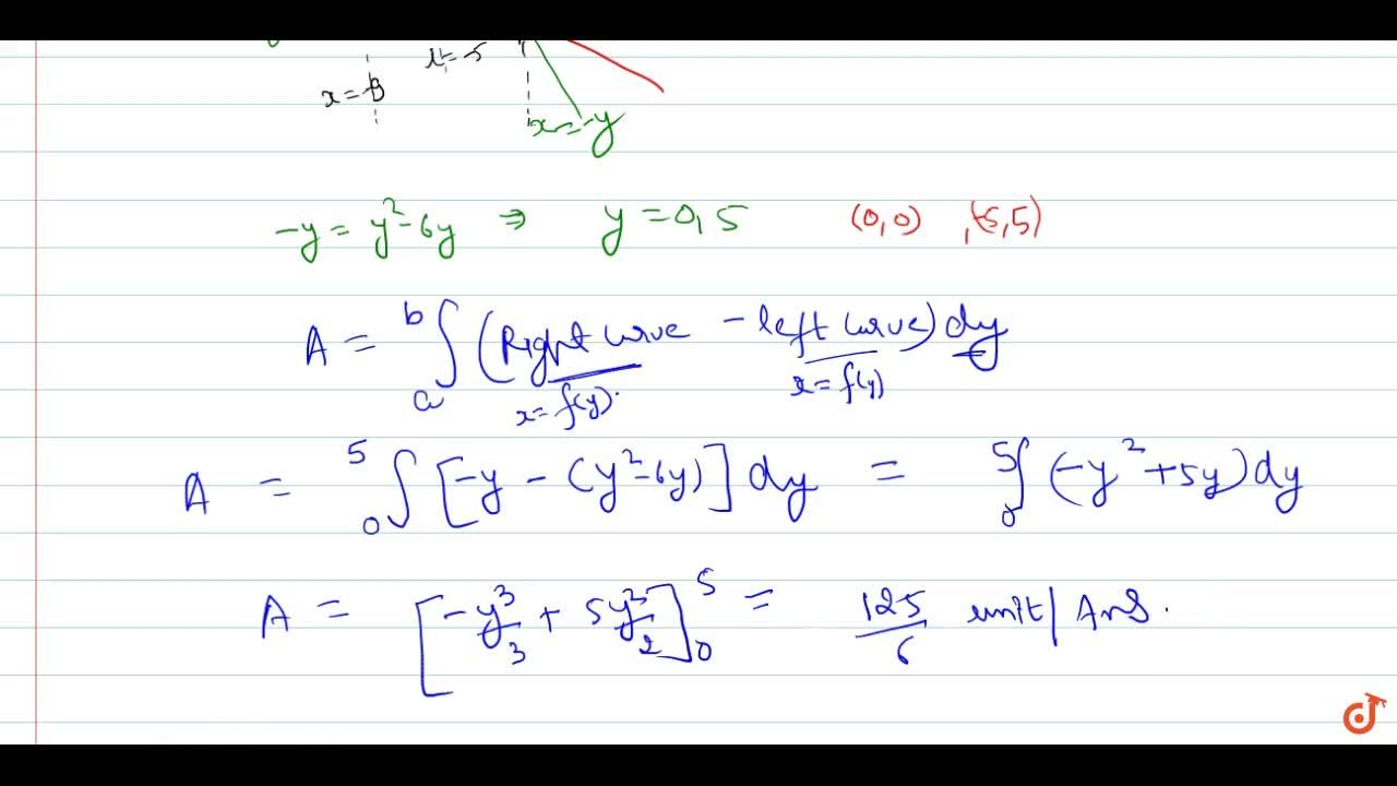 Find the area of the region between the parabola x = y^2 - 6y and the line  x = -y
