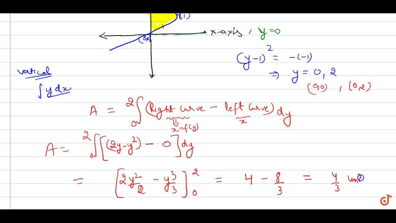 Examples: Find the area of the region bounded by the curve y^2 = 2y - x and the y-axis.