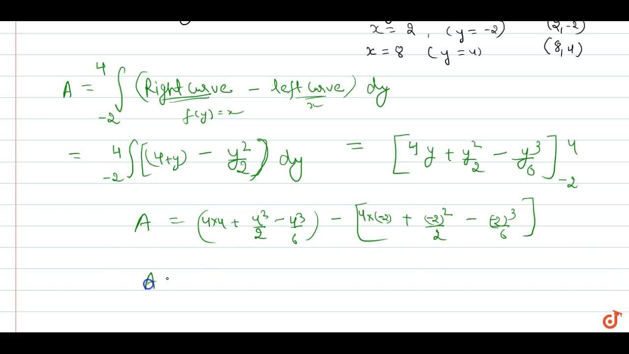Solution for Find the area of the region bounded by the parabol