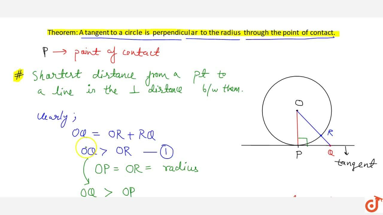 Theorem: A tangent to a circle is perpendicular to the radius through the point of contact.
