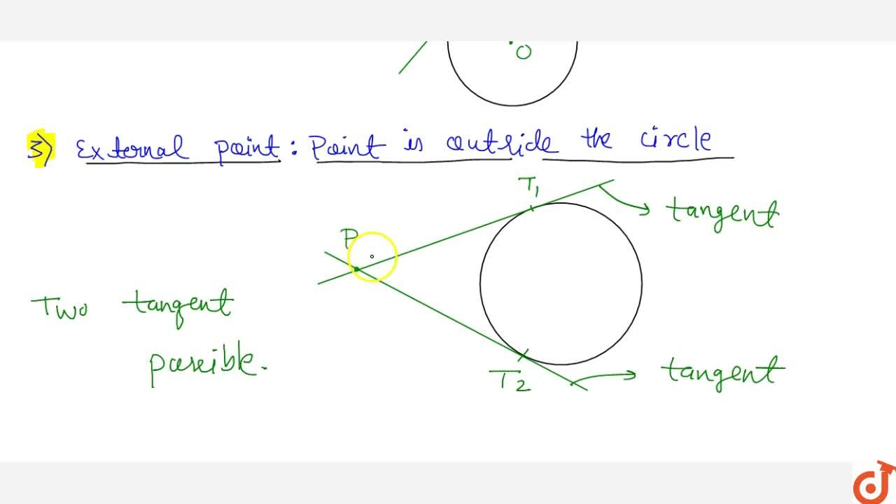 Position of point and Find the no of tangents