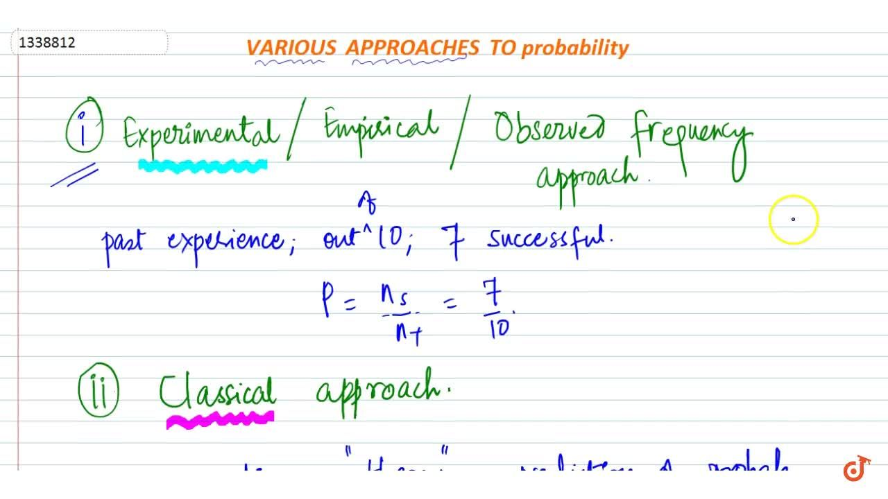 Solution for Various approches to probability