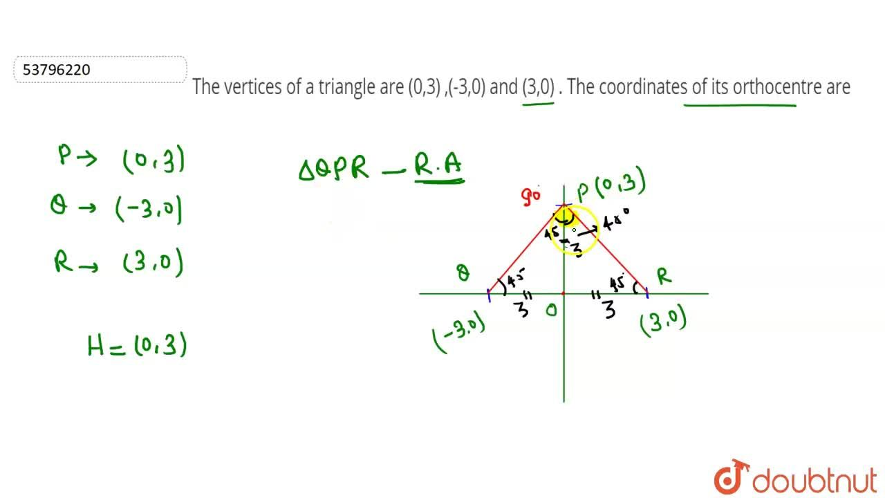The vertices of a triangle are (0,3) ,(-3,0) and (3,0) . The coordinates of its orthocentre are