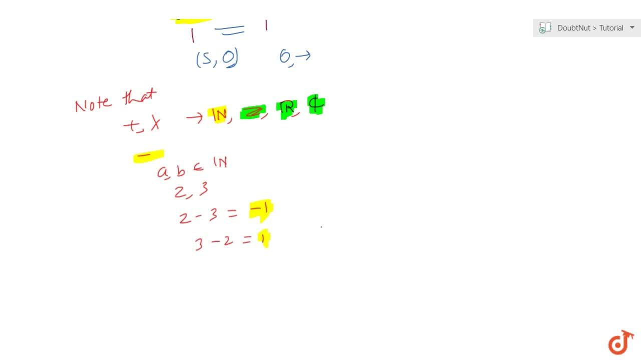 Solution for Commutativity of binary operations