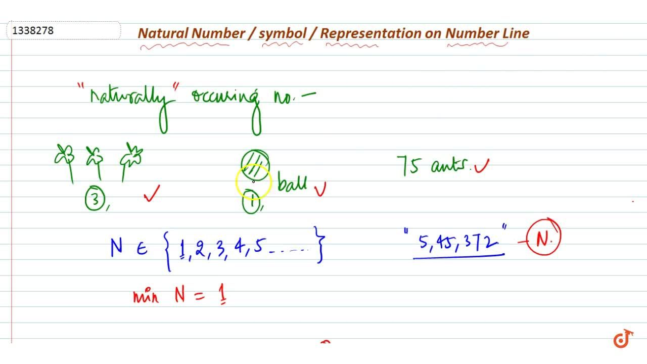 What is Natural Number;symbol and representation on number line
