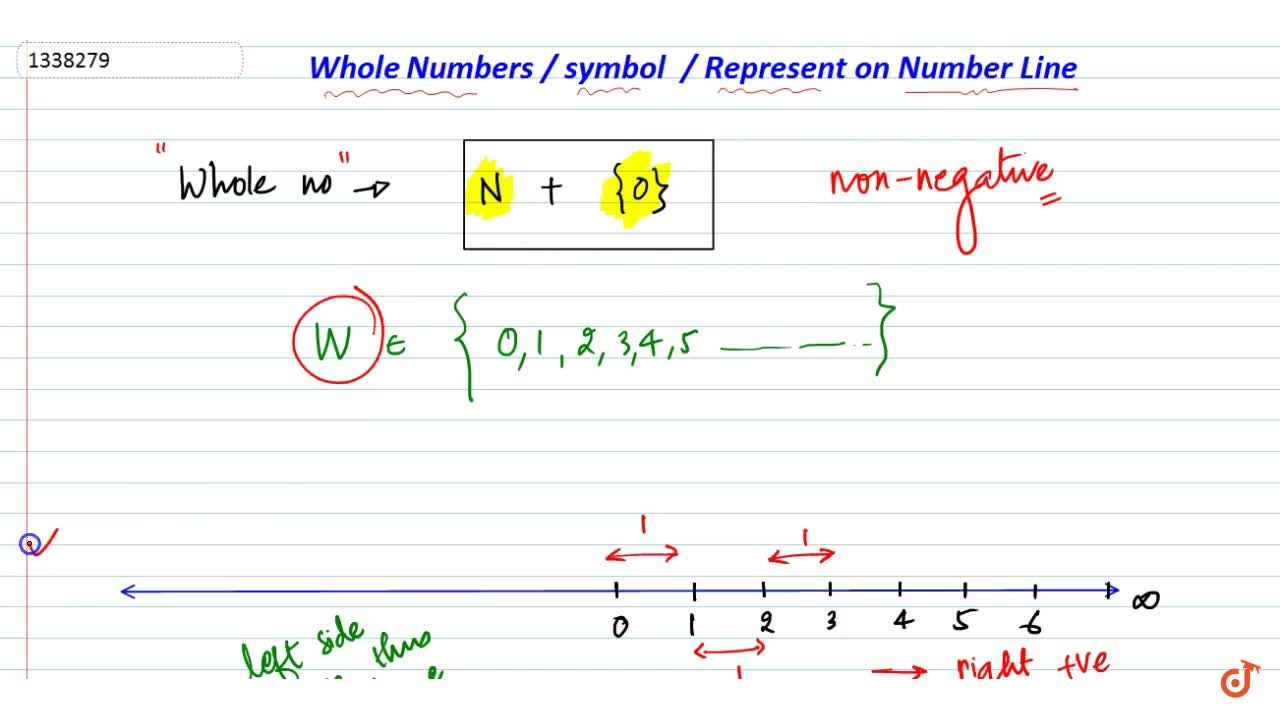 What is Whole Number; symbol and representation of Whole Number on Number line?