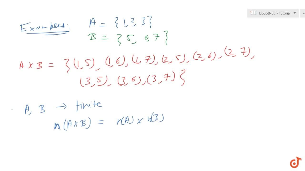 Solution for Cartesian Product of Sets