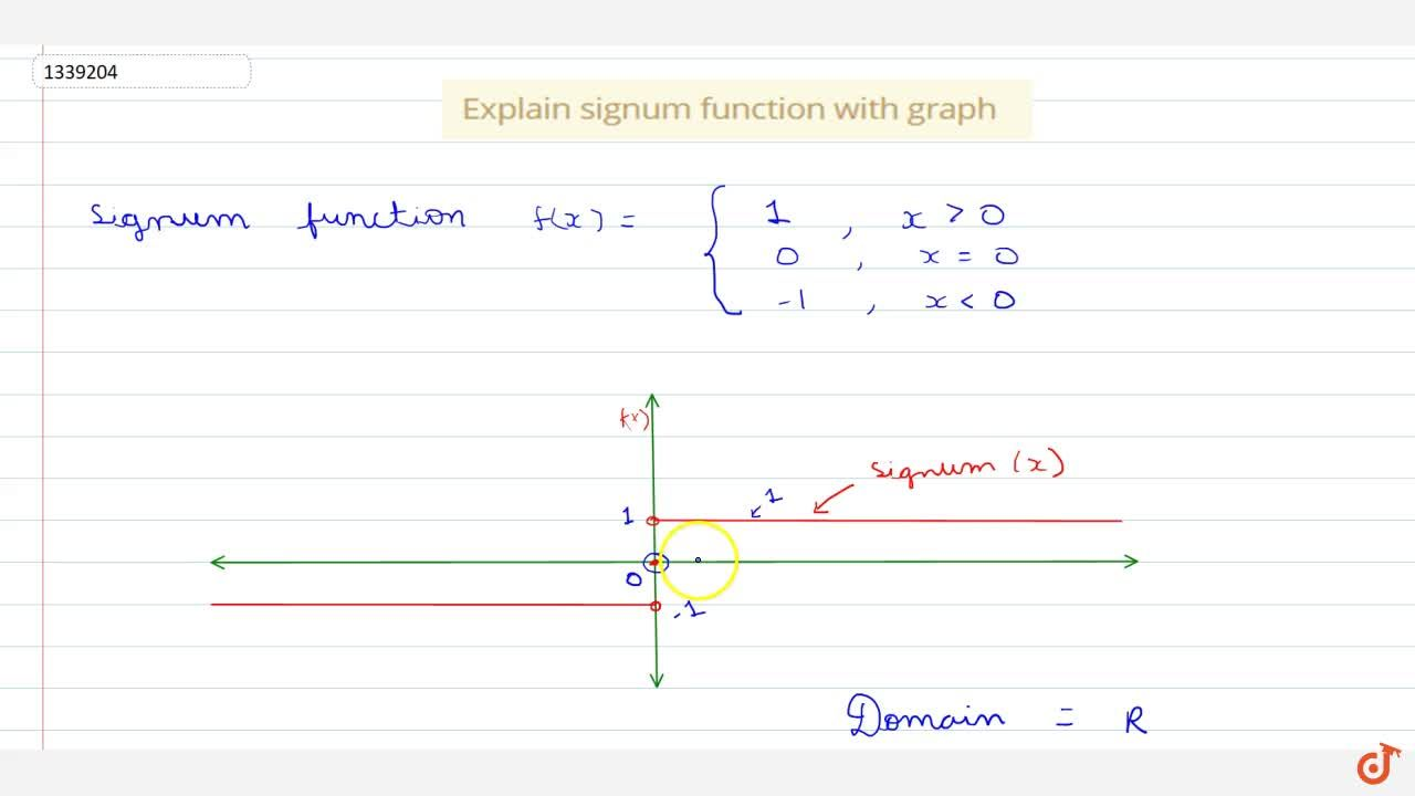 Solution for Explain signum function with graph