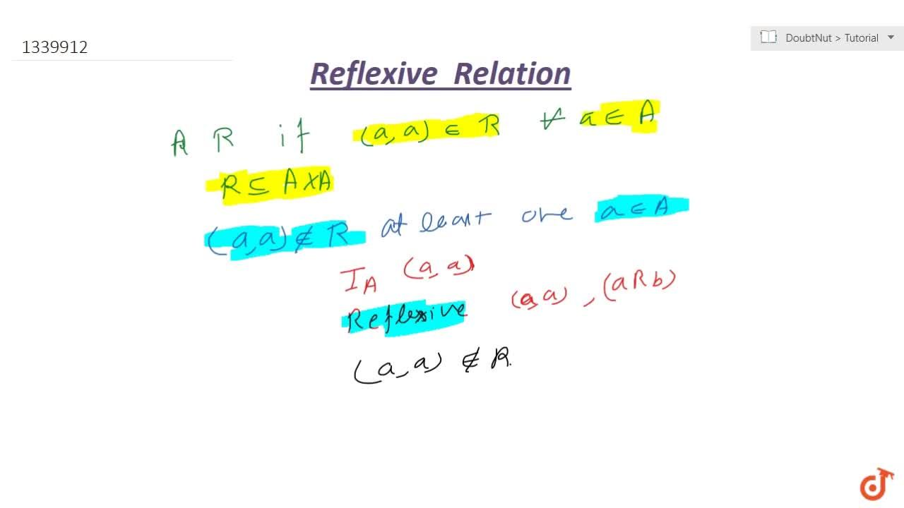 Solution for Definition of Reflexive relation