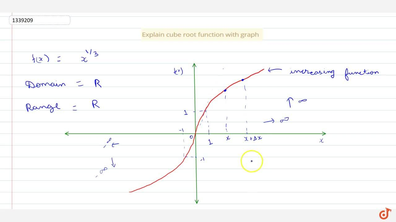 Solution for Explain cube root function with graph