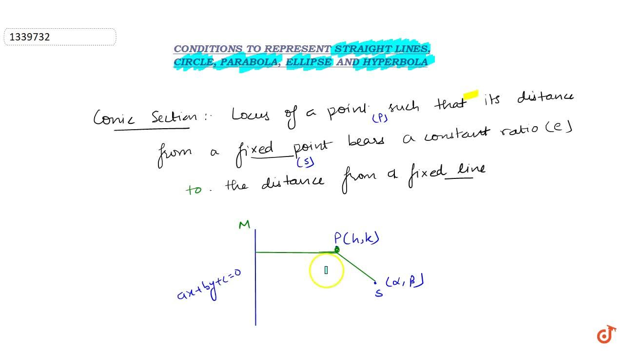 Solution for Condition to represent pair of lines circle and co