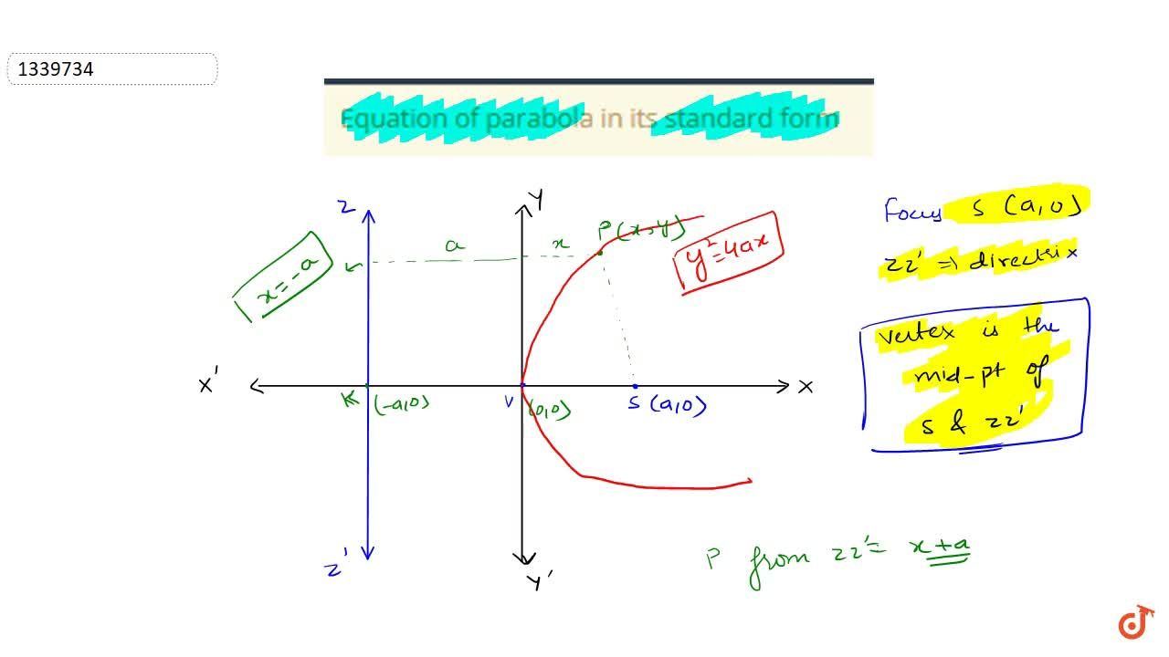Solution for Equation of parabola in its standard form