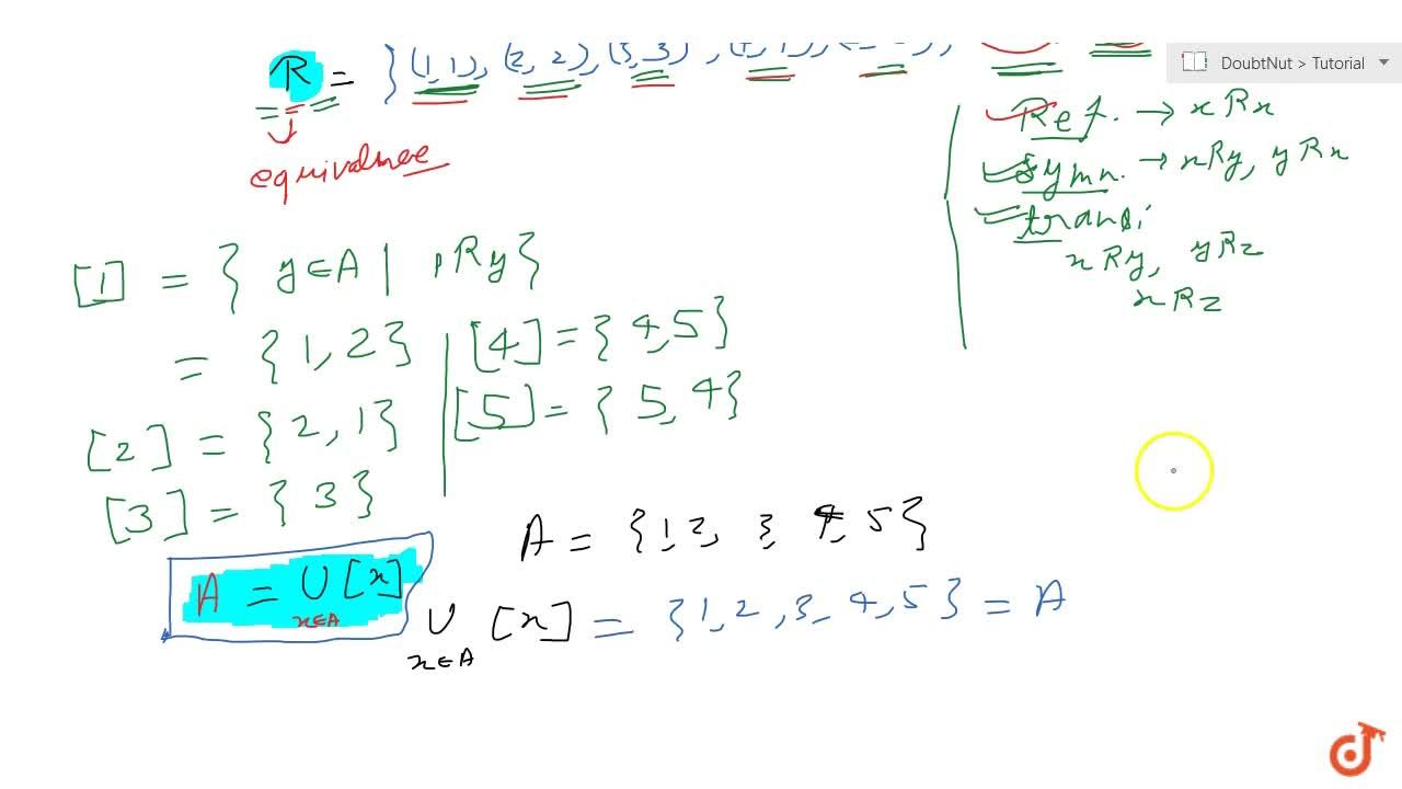 Solution for Equivalence classes