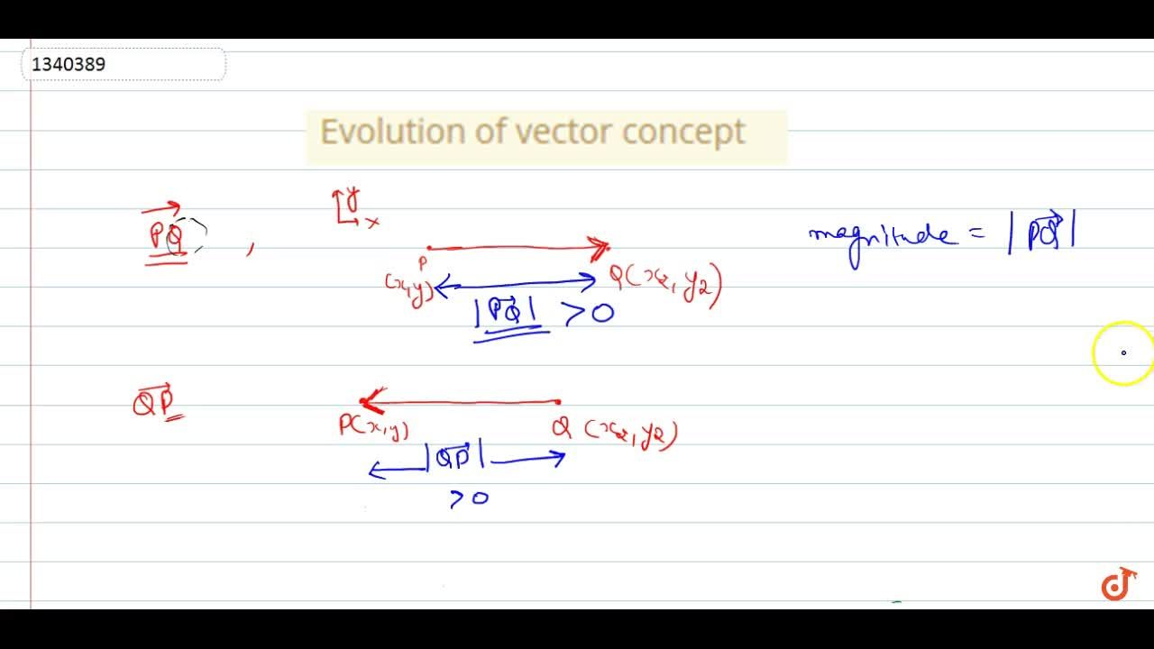 Evolution of vector concept